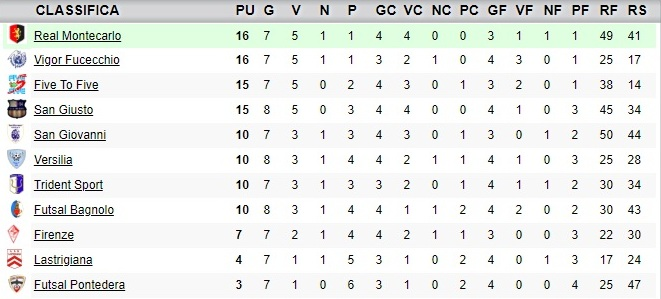 classifica8giornata_under19