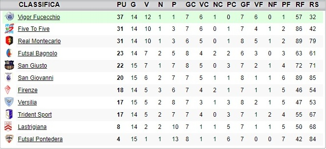 classifica16giornata_under19