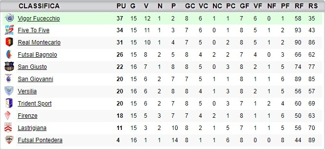 classifica17giornata_under19