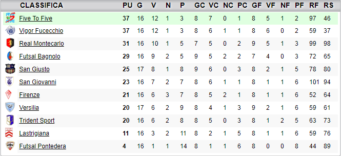 classifica18giornata_under19