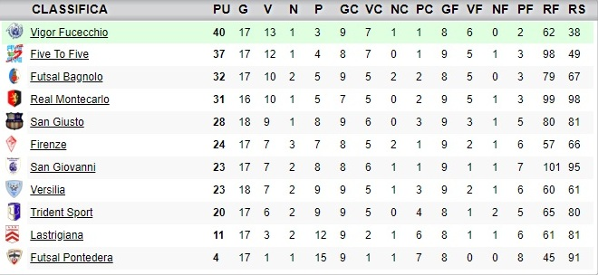 classifica19giornata_under19