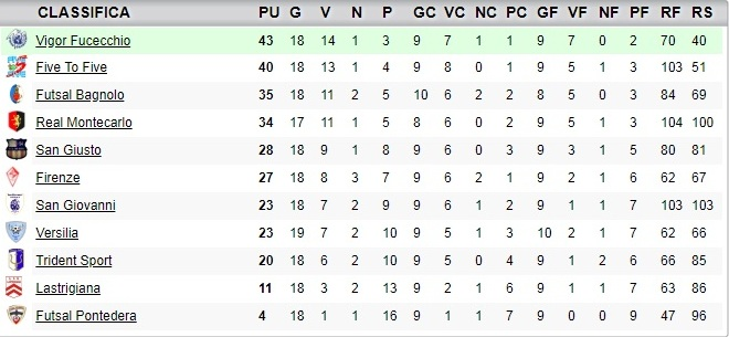 classifica20giornata_under19