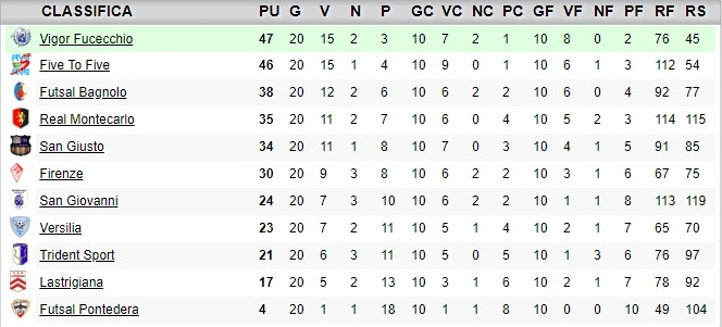 classifica22giornata_under19